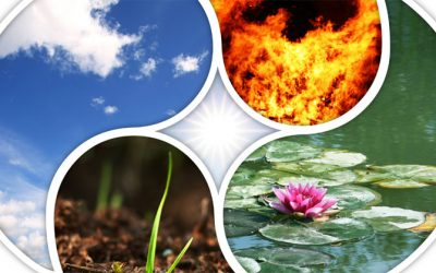 Elements Chakra Meditation For Energy Flow